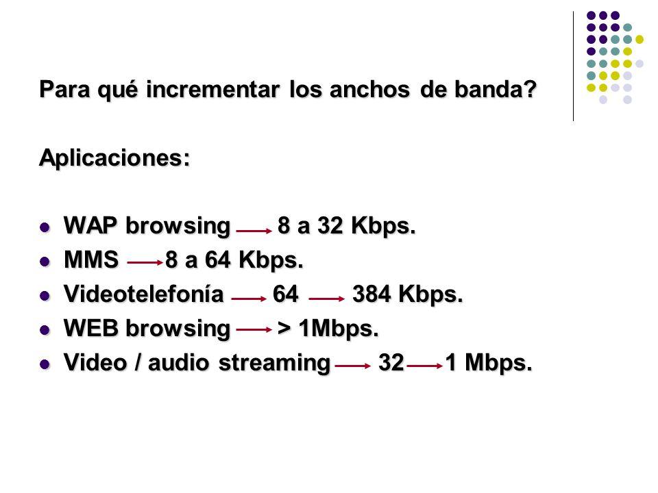 Para qué incrementar los anchos de banda.Aplicaciones: WAP browsing 8 a 32 Kbps.