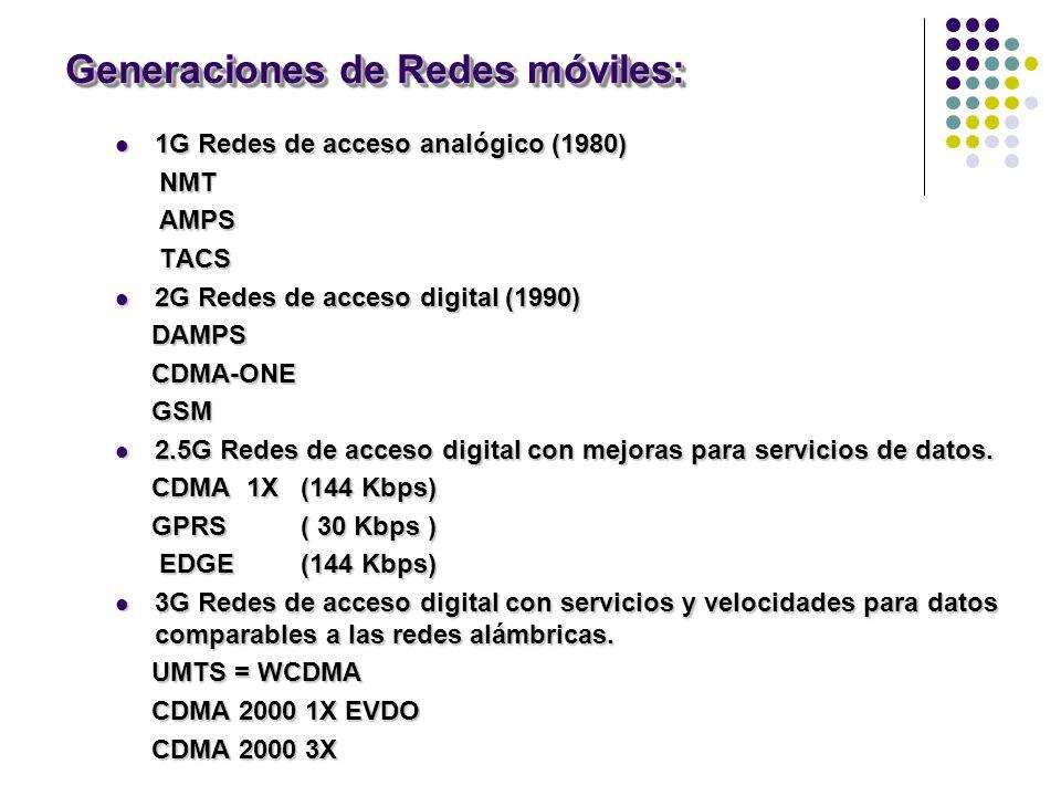 Generaciones de Redes móviles: 1G Redes de acceso analógico (1980) 1G Redes de acceso analógico (1980) NMT NMT AMPS AMPS TACS TACS 2G Redes de acceso digital (1990) 2G Redes de acceso digital (1990) DAMPS DAMPS CDMA-ONE CDMA-ONE GSM GSM 2.5G Redes de acceso digital con mejoras para servicios de datos.