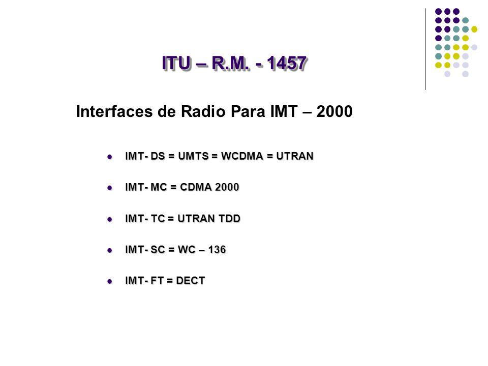 ITU – R.M.
