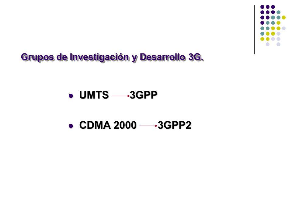 Grupos de Investigación y Desarrollo 3G. UMTS 3GPP UMTS 3GPP CDMA 2000 3GPP2 CDMA 2000 3GPP2