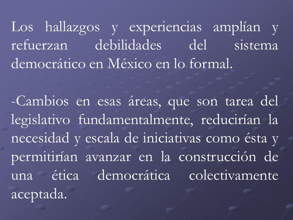 Los hallazgos y experiencias amplían y refuerzan debilidades del sistema democrático en México en lo formal.