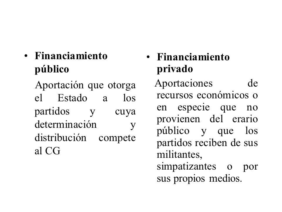 Financiamiento público Aportación que otorga el Estado a los partidos y cuya determinación y distribución compete al CG Financiamiento privado Aportac