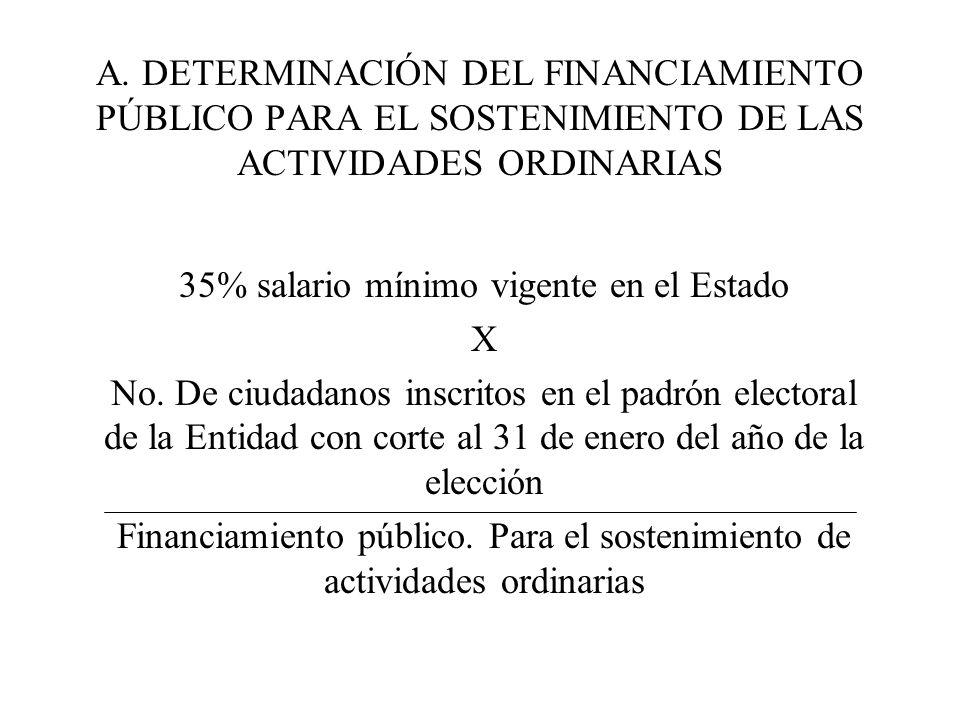 A. DETERMINACIÓN DEL FINANCIAMIENTO PÚBLICO PARA EL SOSTENIMIENTO DE LAS ACTIVIDADES ORDINARIAS 35% salario mínimo vigente en el Estado X No. De ciuda