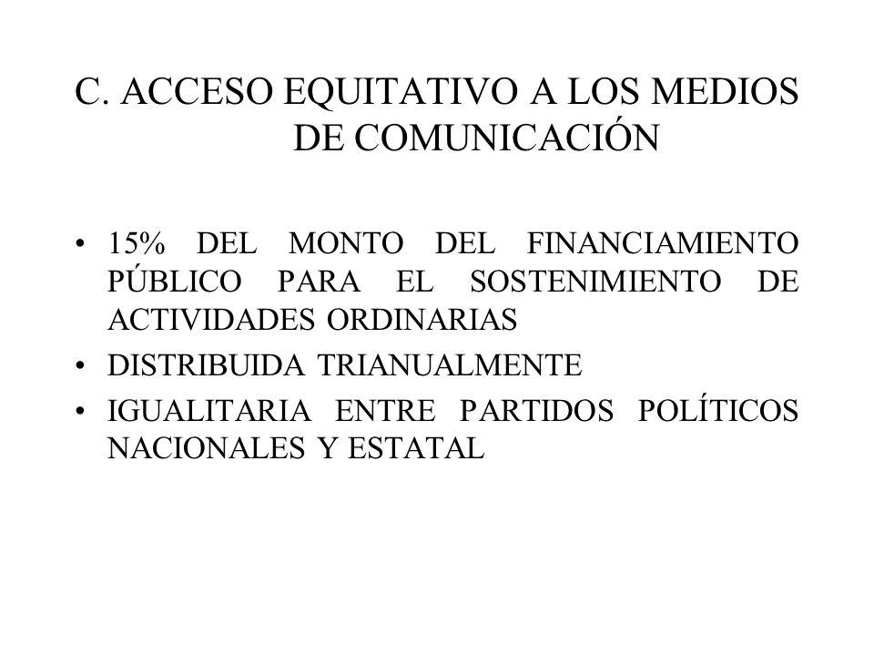 15% DEL MONTO DEL FINANCIAMIENTO PÚBLICO PARA EL SOSTENIMIENTO DE ACTIVIDADES ORDINARIAS DISTRIBUIDA TRIANUALMENTE IGUALITARIA ENTRE PARTIDOS POLÍTICO