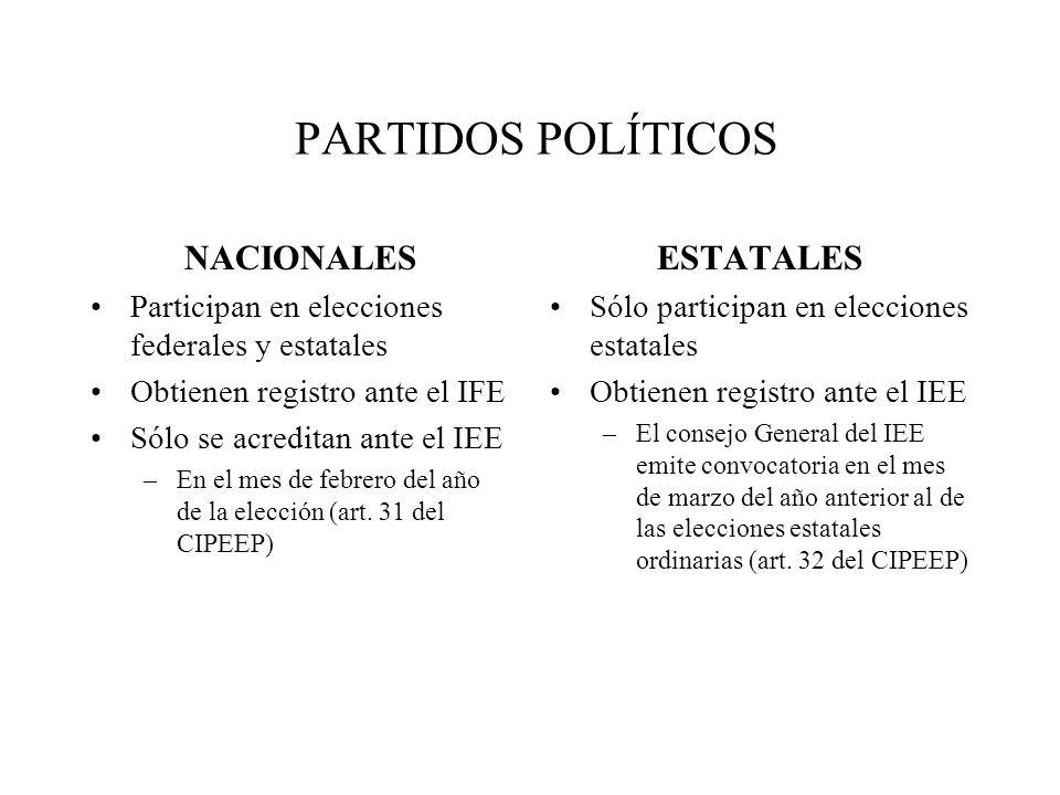 NACIONALES Participan en elecciones federales y estatales Obtienen registro ante el IFE Sólo se acreditan ante el IEE –En el mes de febrero del año de