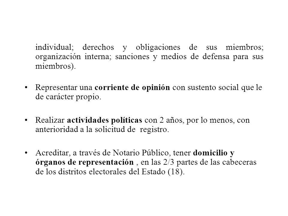individual; derechos y obligaciones de sus miembros; organización interna; sanciones y medios de defensa para sus miembros). Representar una corriente