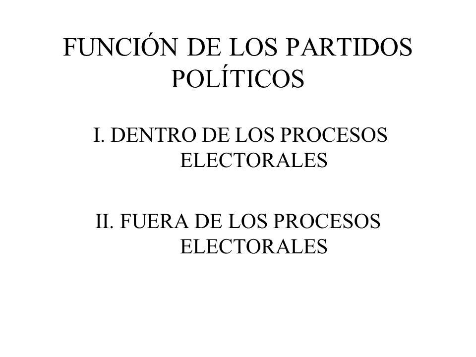 FUNCIÓN DE LOS PARTIDOS POLÍTICOS I. DENTRO DE LOS PROCESOS ELECTORALES II. FUERA DE LOS PROCESOS ELECTORALES