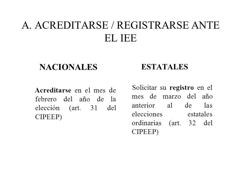 A. ACREDITARSE / REGISTRARSE ANTE EL IEE NACIONALES Acreditarse en el mes de febrero del año de la elección (art. 31 del CIPEEP) ESTATALES Solicitar s