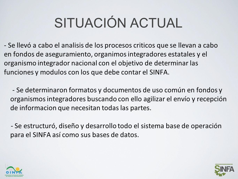 SITUACIÓN ACTUAL - Se llevó a cabo el analisis de los procesos criticos que se llevan a cabo en fondos de aseguramiento, organimos integradores estata