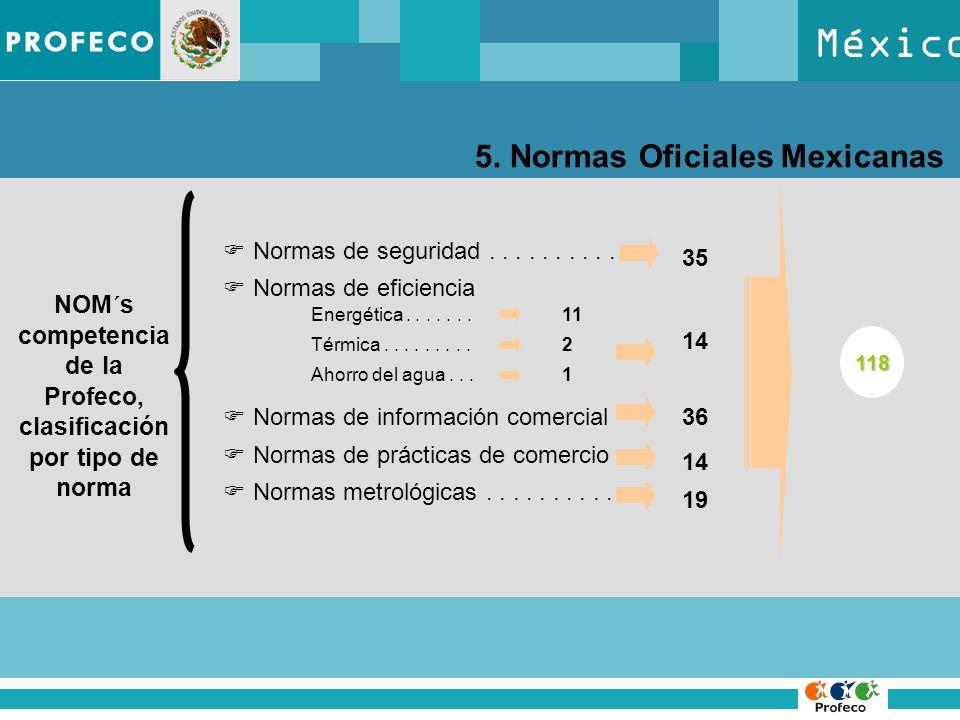 México 5. Normas Oficiales Mexicanas NOM´s competencia de la Profeco, clasificación por tipo de norma Normas de seguridad.......... Normas de eficienc