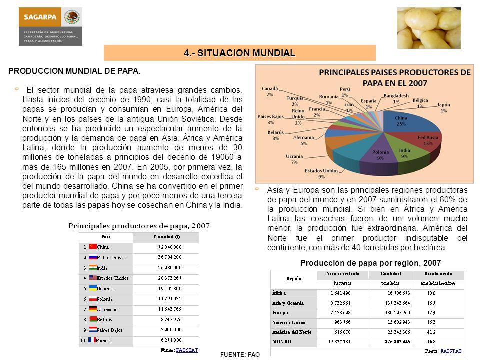 FUENTE: FAO CONSUMO MUNDIAL DE PAPA.