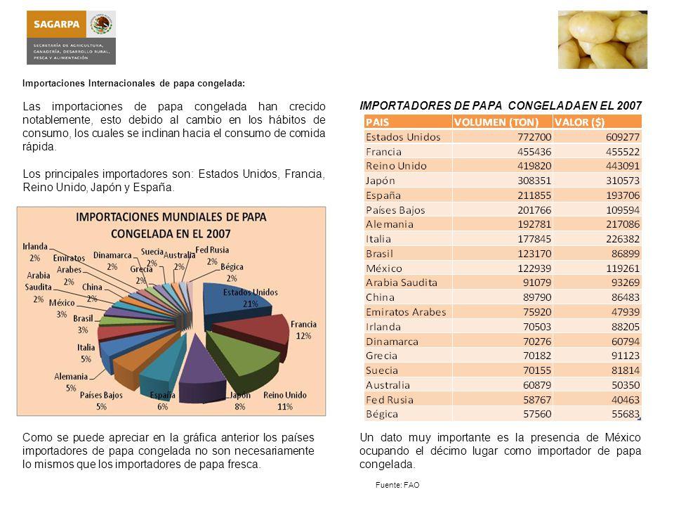 5.- SITUACION NACIONAL Producción anual nacional en el 2008: 1780,350 toneladas.