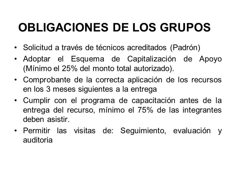 OBLIGACIONES DE LOS GRUPOS Solicitud a través de técnicos acreditados (Padrón) Adoptar el Esquema de Capitalización de Apoyo (Mínimo el 25% del monto