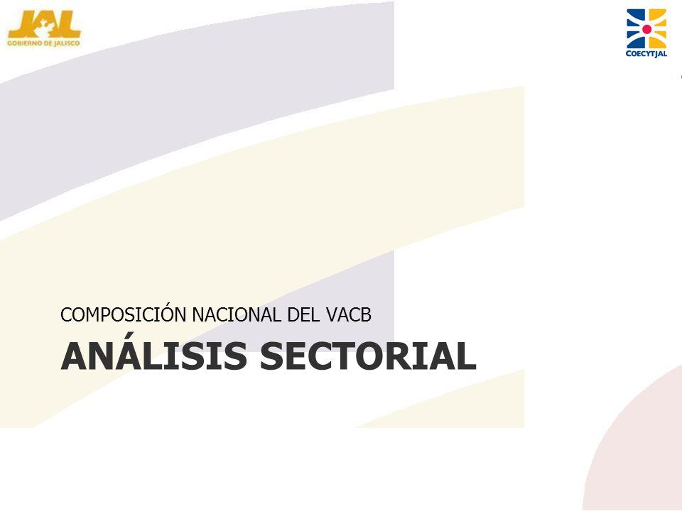 ANÁLISIS SECTORIAL COMPOSICIÓN NACIONAL DEL VACB