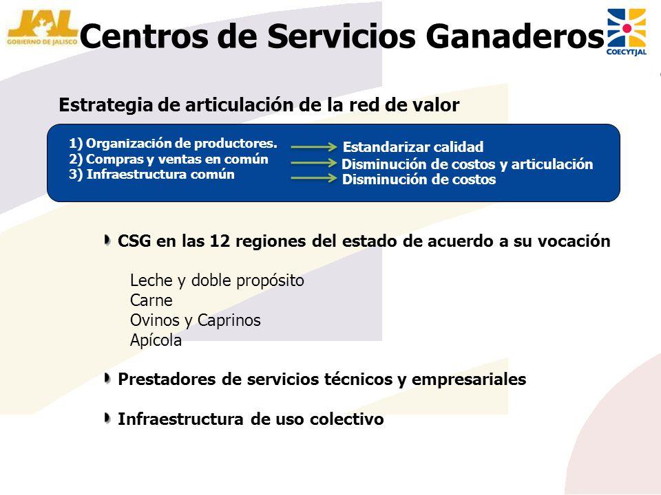 Estandarizar calidad Centros de Servicios Ganaderos 1) Organización de productores. 2) Compras y ventas en común 3) Infraestructura común Disminución