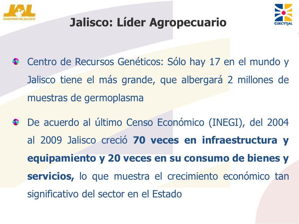 Centro de Recursos Genéticos: Sólo hay 17 en el mundo y Jalisco tiene el más grande, que albergará 2 millones de muestras de germoplasma De acuerdo al