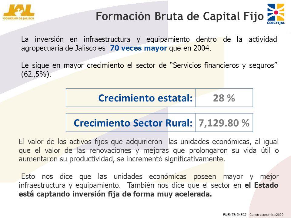El valor de los activos fijos que adquirieron las unidades económicas, al igual que el valor de las renovaciones y mejoras que prolongaron su vida úti