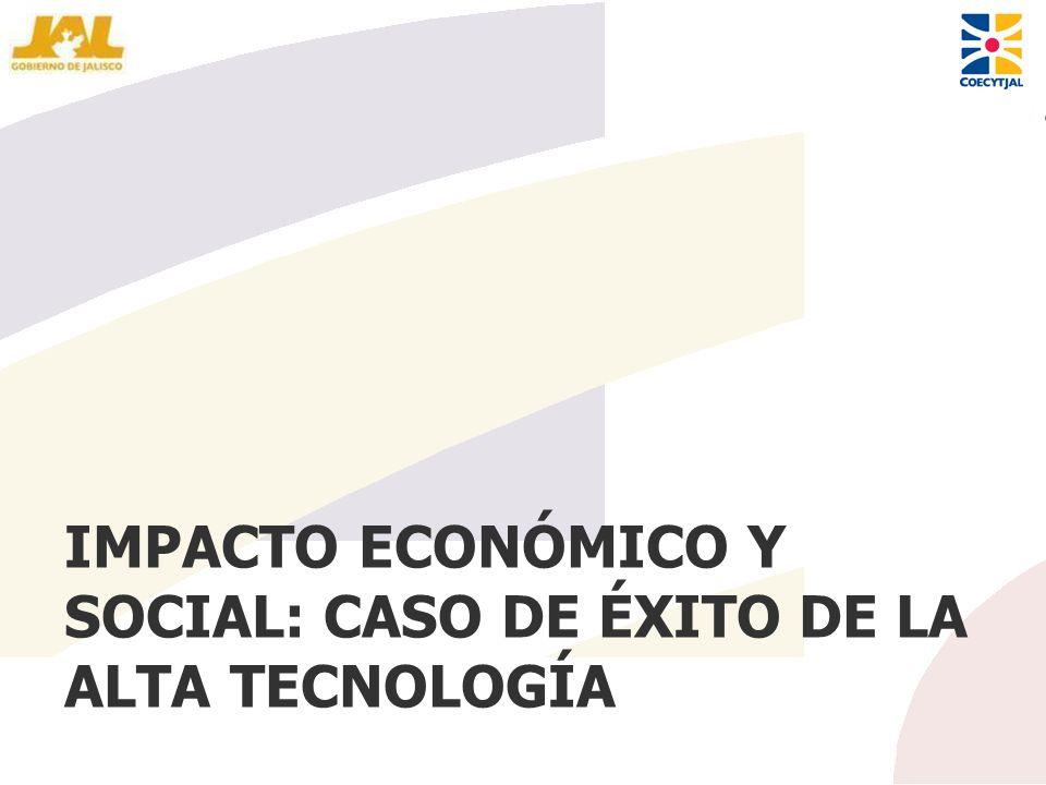IMPACTO ECONÓMICO Y SOCIAL: CASO DE ÉXITO DE LA ALTA TECNOLOGÍA
