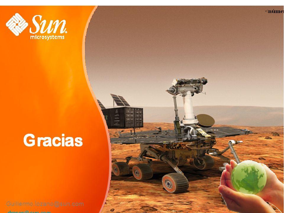 Guillermo.lozano@sun.com