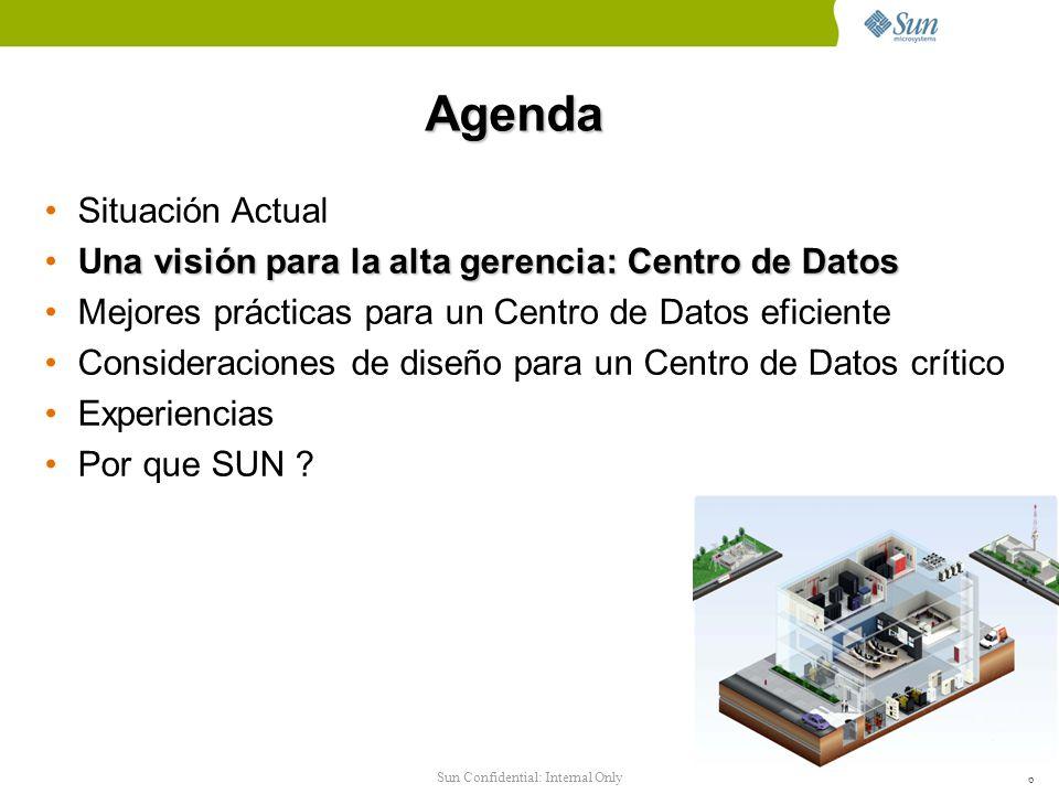 Sun Confidential: Internal Only 6 Agenda Situación Actual na visión para la alta gerencia: Centro de DatosUna visión para la alta gerencia: Centro de Datos Mejores prácticas para un Centro de Datos eficiente Consideraciones de diseño para un Centro de Datos crítico Experiencias Por que SUN