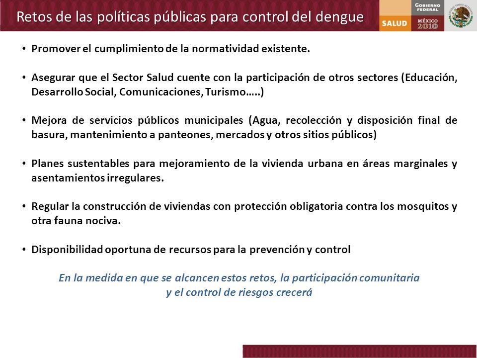 Retos de las políticas públicas para control del dengue Promover el cumplimiento de la normatividad existente. Asegurar que el Sector Salud cuente con