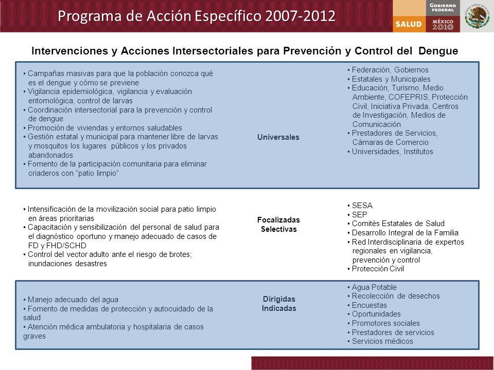 Programa de Acción Específico 2007-2012 Campañas masivas para que la población conozca qué es el dengue y cómo se previene Vigilancia epidemiológica,