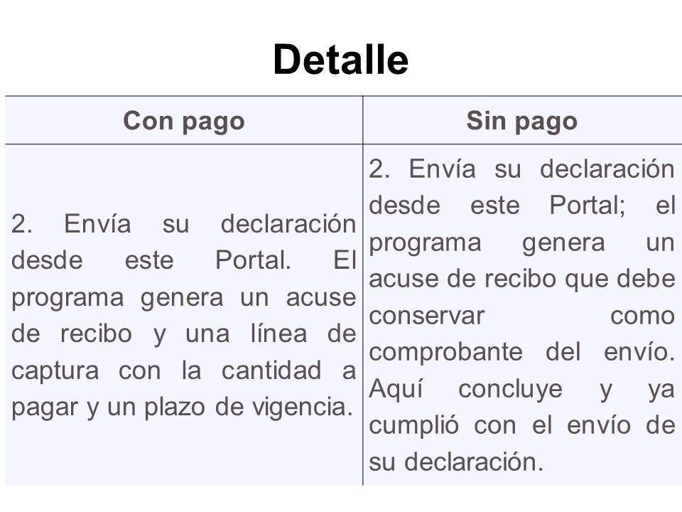 Detalle Con pagoSin pago 2.Envía su declaración desde este Portal.