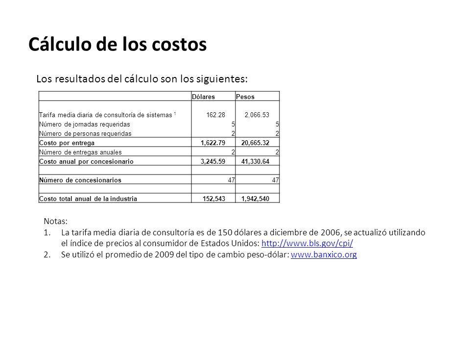 Cálculo de los costos Los resultados del cálculo son los siguientes: DólaresPesos Tarifa media diaria de consultoría de sistemas 1 162.28 2,066.53 Número de jornadas requeridas55 Número de personas requeridas22 Costo por entrega 1,622.79 20,665.32 Número de entregas anuales22 Costo anual por concesionario 3,245.59 41,330.64 Número de concesionarios47 Costo total anual de la industria 152,543 1,942,540 Notas: 1.La tarifa media diaria de consultoría es de 150 dólares a diciembre de 2006, se actualizó utilizando el índice de precios al consumidor de Estados Unidos: http://www.bls.gov/cpi/http://www.bls.gov/cpi/ 2.Se utilizó el promedio de 2009 del tipo de cambio peso-dólar: www.banxico.orgwww.banxico.org