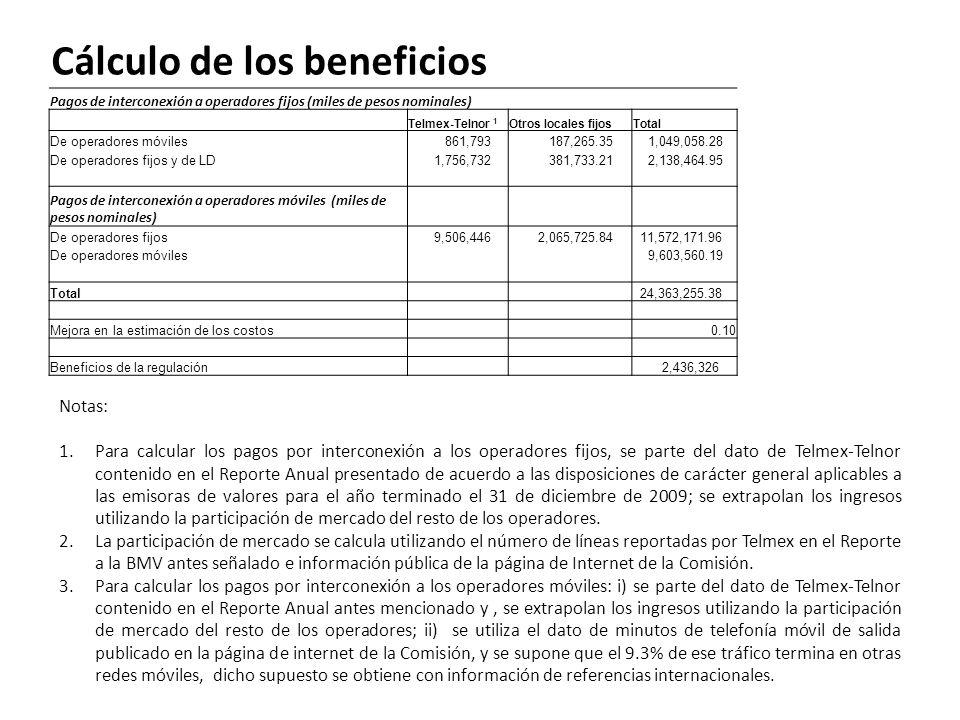 Cálculo de los beneficios Pagos de interconexión a operadores fijos (miles de pesos nominales) Telmex-Telnor 1 Otros locales fijosTotal De operadores móviles 861,793 187,265.35 1,049,058.28 De operadores fijos y de LD 1,756,732 381,733.21 2,138,464.95 Pagos de interconexión a operadores móviles (miles de pesos nominales) De operadores fijos 9,506,446 2,065,725.84 11,572,171.96 De operadores móviles 9,603,560.19 Total 24,363,255.38 Mejora en la estimación de los costos 0.10 Beneficios de la regulación 2,436,326 Notas: 1.Para calcular los pagos por interconexión a los operadores fijos, se parte del dato de Telmex-Telnor contenido en el Reporte Anual presentado de acuerdo a las disposiciones de carácter general aplicables a las emisoras de valores para el año terminado el 31 de diciembre de 2009; se extrapolan los ingresos utilizando la participación de mercado del resto de los operadores.