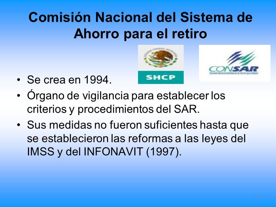 Comisión Nacional del Sistema de Ahorro para el retiro Se crea en 1994. Órgano de vigilancia para establecer los criterios y procedimientos del SAR. S