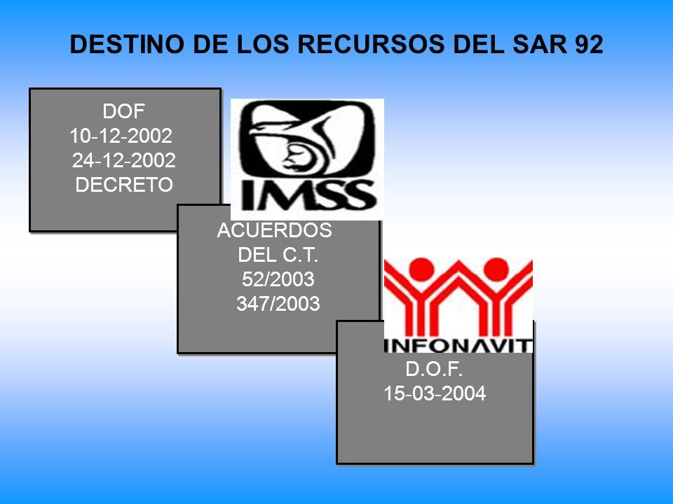 DESTINO DE LOS RECURSOS DEL SAR 92 DOF 10-12-2002 24-12-2002 DECRETO DOF 10-12-2002 24-12-2002 DECRETO ACUERDOS DEL C.T. 52/2003 347/2003 ACUERDOS DEL