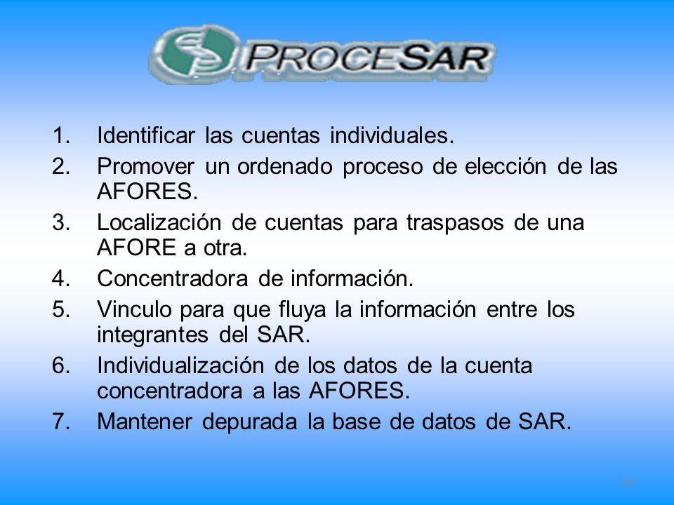 1.Identificar las cuentas individuales. 2.Promover un ordenado proceso de elección de las AFORES. 3.Localización de cuentas para traspasos de una AFOR