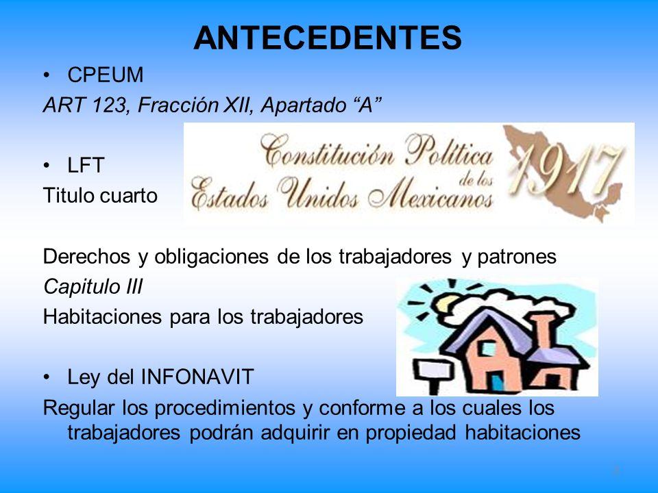 ANTECEDENTES CPEUM ART 123, Fracción XII, Apartado A LFT Titulo cuarto Derechos y obligaciones de los trabajadores y patrones Capitulo III Habitacione
