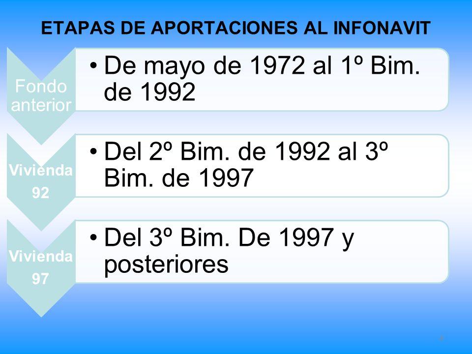 Fondo anterior De mayo de 1972 al 1º Bim. de 1992 Vivienda 92 Del 2º Bim. de 1992 al 3º Bim. de 1997 Vivienda 97 Del 3º Bim. De 1997 y posteriores ETA
