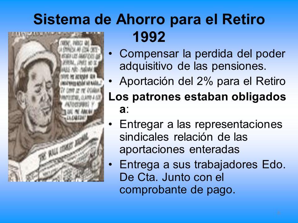 Sistema de Ahorro para el Retiro 1992 Compensar la perdida del poder adquisitivo de las pensiones. Aportación del 2% para el Retiro Los patrones estab