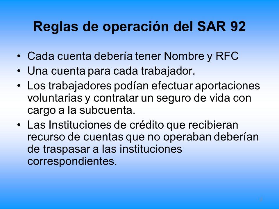 Reglas de operación del SAR 92 Cada cuenta debería tener Nombre y RFC Una cuenta para cada trabajador. Los trabajadores podían efectuar aportaciones v