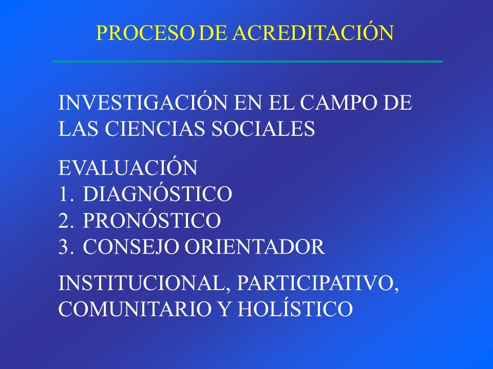 PROCESO DE ACREDITACIÓN INVESTIGACIÓN EN EL CAMPO DE LAS CIENCIAS SOCIALES EVALUACIÓN 1.DIAGNÓSTICO 2.PRONÓSTICO 3.CONSEJO ORIENTADOR INSTITUCIONAL, PARTICIPATIVO, COMUNITARIO Y HOLÍSTICO
