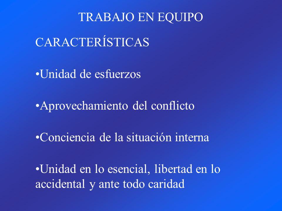 TRABAJO EN EQUIPO CARACTERÍSTICAS Unidad de esfuerzos Aprovechamiento del conflicto Conciencia de la situación interna Unidad en lo esencial, libertad en lo accidental y ante todo caridad