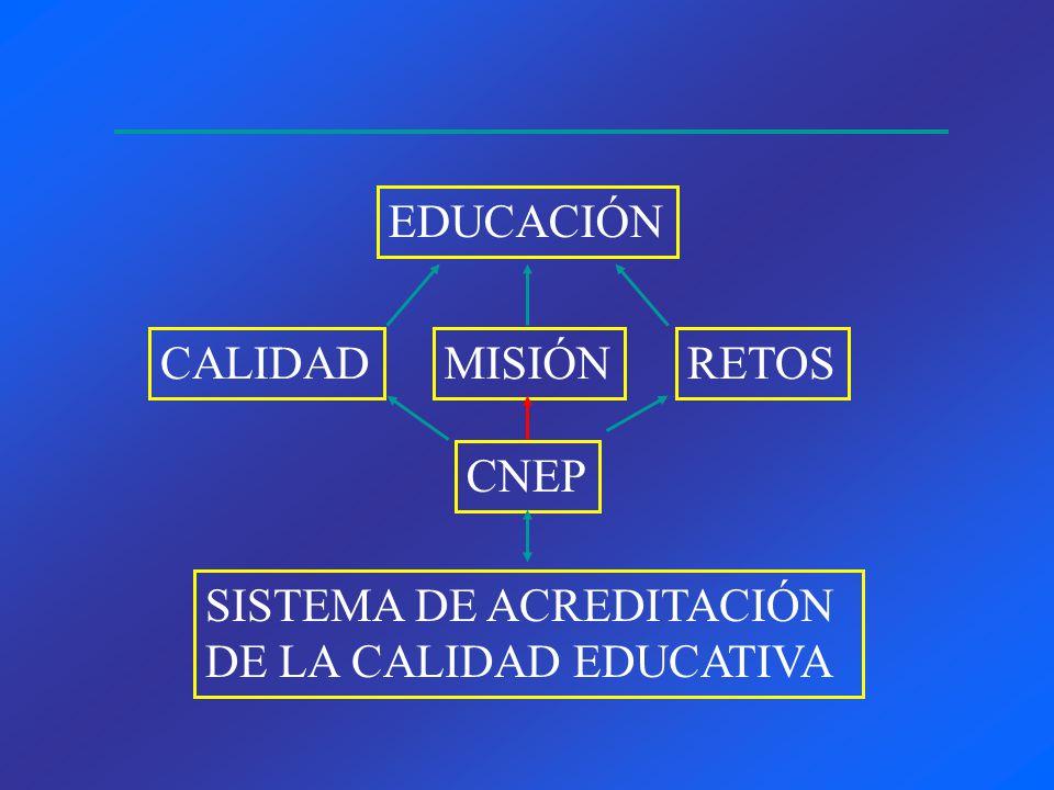 CALIDADMISIÓNRETOS EDUCACIÓN CNEP SISTEMA DE ACREDITACIÓN DE LA CALIDAD EDUCATIVA