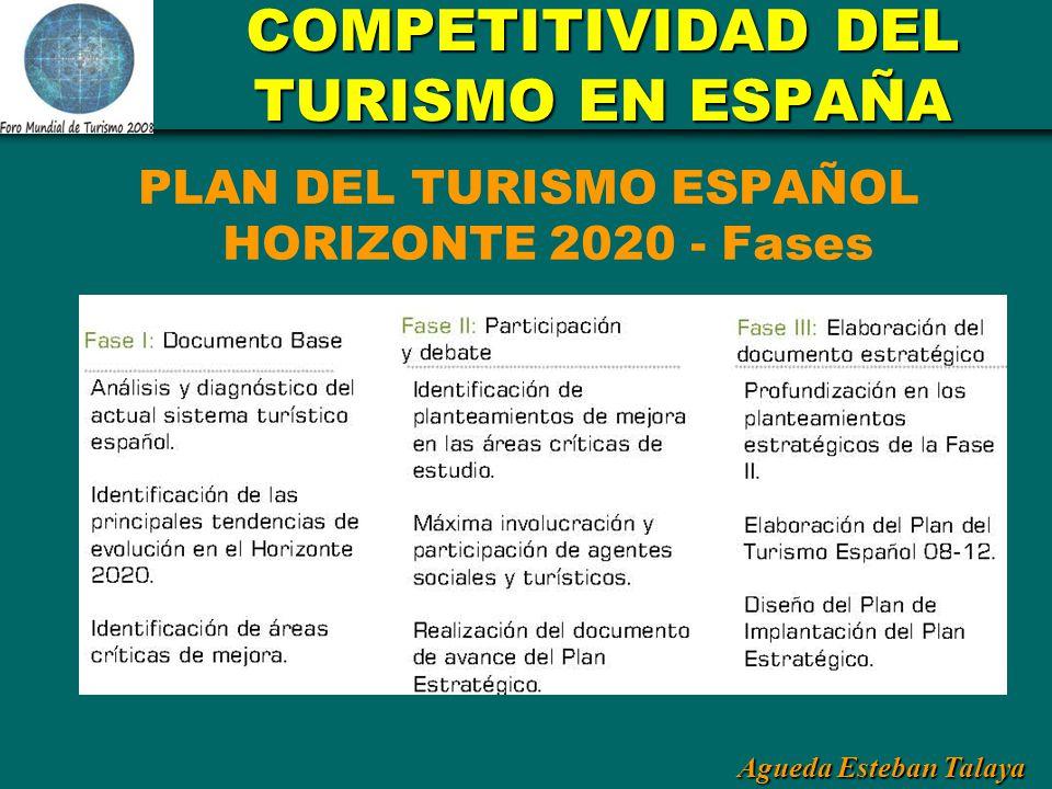Agueda Esteban Talaya COMPETITIVIDAD DEL TURISMO EN ESPAÑA PLAN DEL TURISMO ESPAÑOL HORIZONTE 2020 - Fases