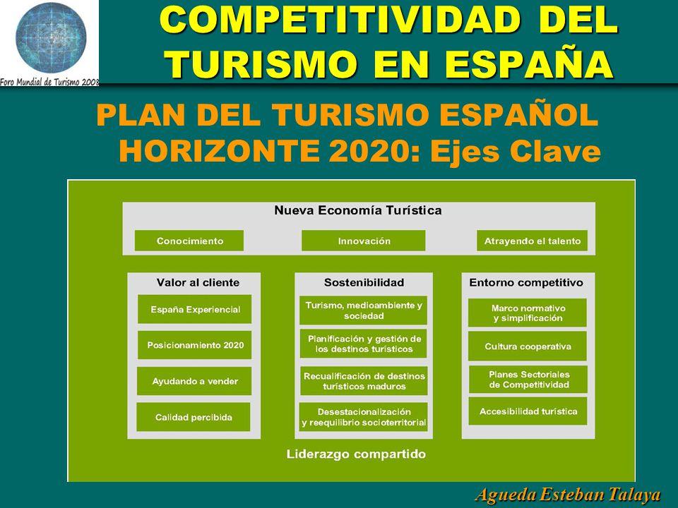 Agueda Esteban Talaya COMPETITIVIDAD DEL TURISMO EN ESPAÑA PLAN DEL TURISMO ESPAÑOL HORIZONTE 2020: Ejes Clave