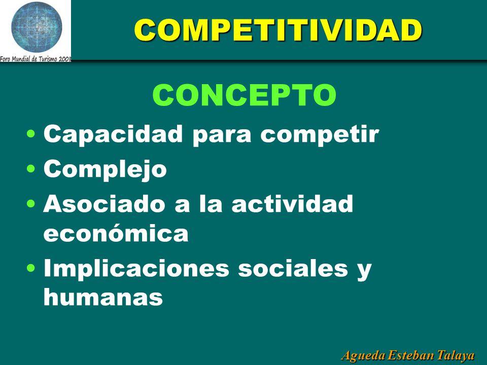 Agueda Esteban Talaya COMPETITIVIDAD CONCEPTO Capacidad para competir Complejo Asociado a la actividad económica Implicaciones sociales y humanas