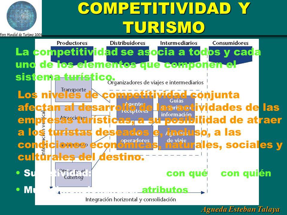 Agueda Esteban Talaya COMPETITIVIDAD Y TURISMO La competitividad se asocia a todos y cada uno de los elementos que componen el sistema turístico. Los