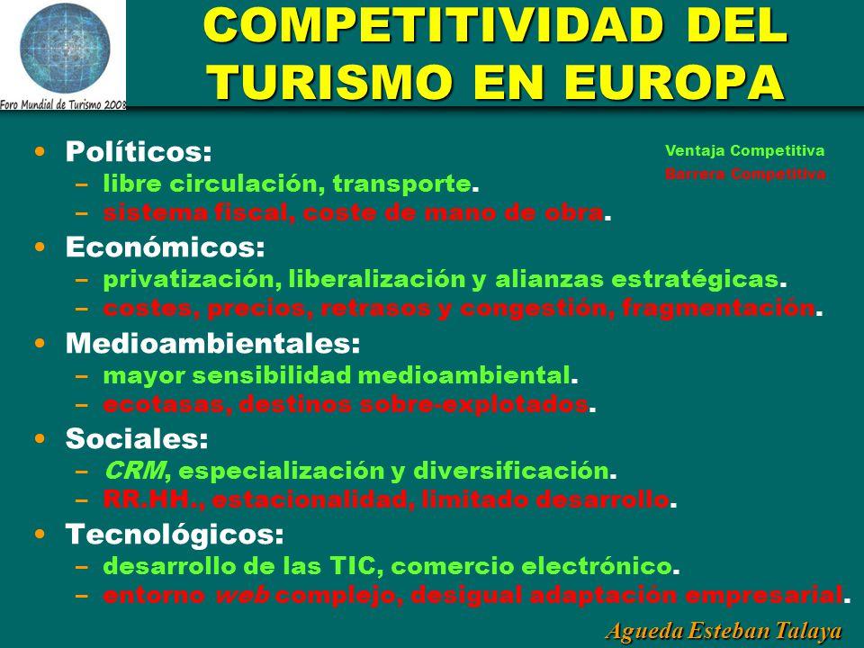 Agueda Esteban Talaya COMPETITIVIDAD DEL TURISMO EN EUROPA Políticos: –libre circulación, transporte. –sistema fiscal, coste de mano de obra. Económic