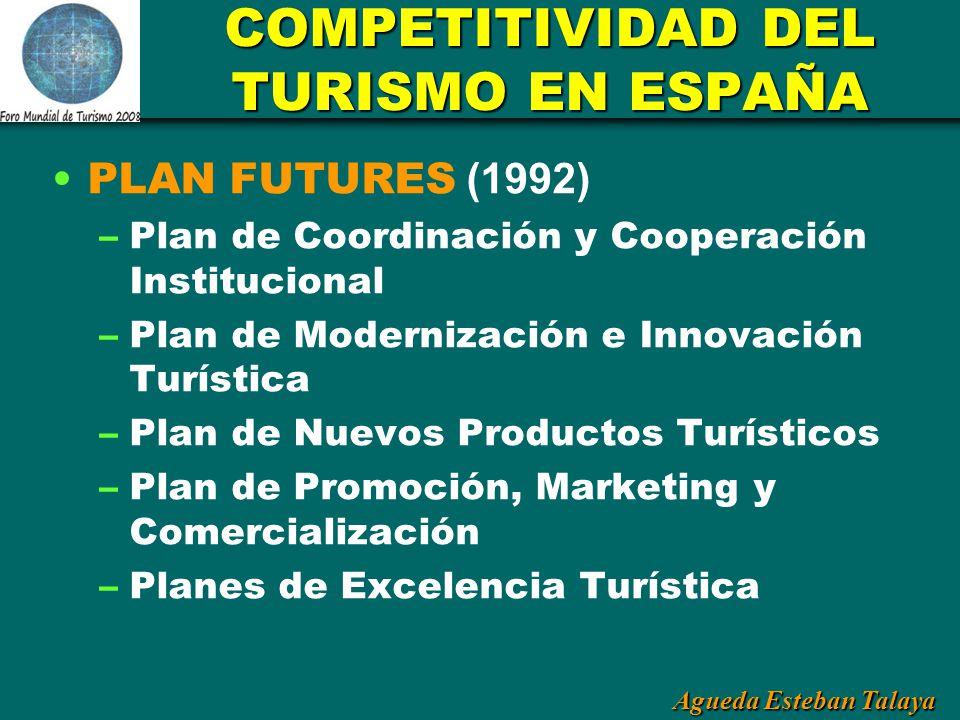 Agueda Esteban Talaya COMPETITIVIDAD DEL TURISMO EN ESPAÑA PLAN FUTURES (1992) –Plan de Coordinación y Cooperación Institucional –Plan de Modernizació