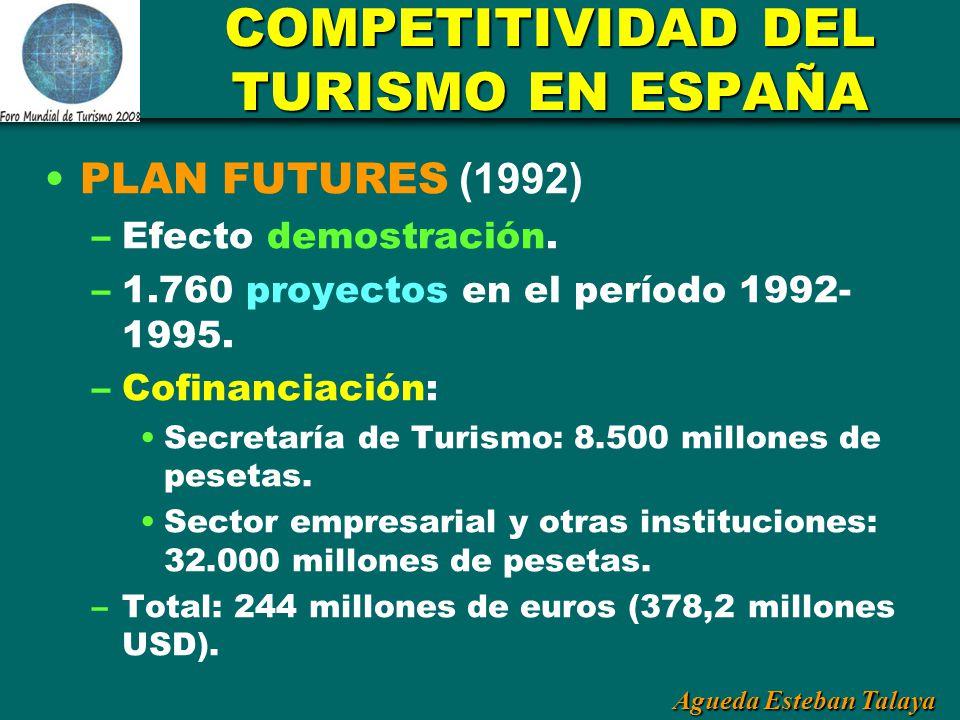 Agueda Esteban Talaya COMPETITIVIDAD DEL TURISMO EN ESPAÑA PLAN FUTURES (1992) –Efecto demostración. –1.760 proyectos en el período 1992- 1995. –Cofin