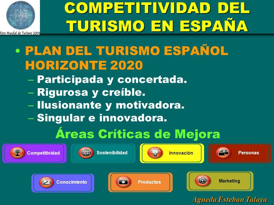 Agueda Esteban Talaya COMPETITIVIDAD DEL TURISMO EN ESPAÑA PLAN DEL TURISMO ESPAÑOL HORIZONTE 2020 – Participada y concertada. – Rigurosa y creíble. –