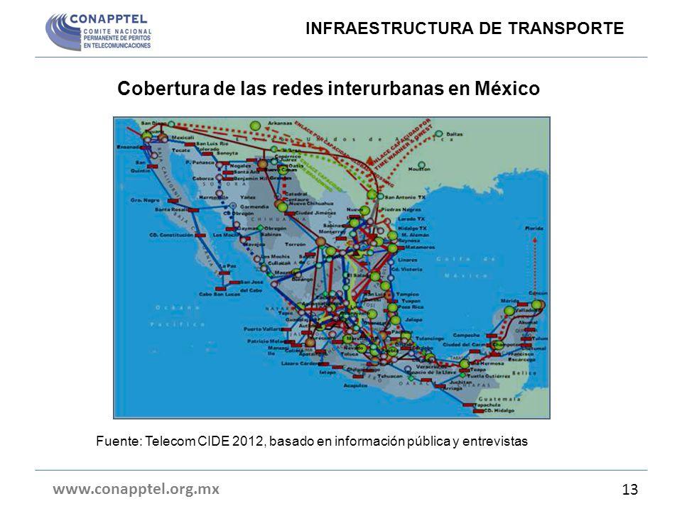 Cobertura de las redes interurbanas en México www.conapptel.org.mx 13 Fuente: Telecom CIDE 2012, basado en información pública y entrevistas INFRAESTR