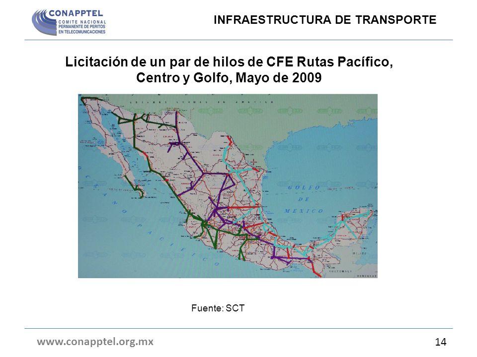 Licitación de un par de hilos de CFE Rutas Pacífico, Centro y Golfo, Mayo de 2009 www.conapptel.org.mx 14 Fuente: SCT INFRAESTRUCTURA DE TRANSPORTE