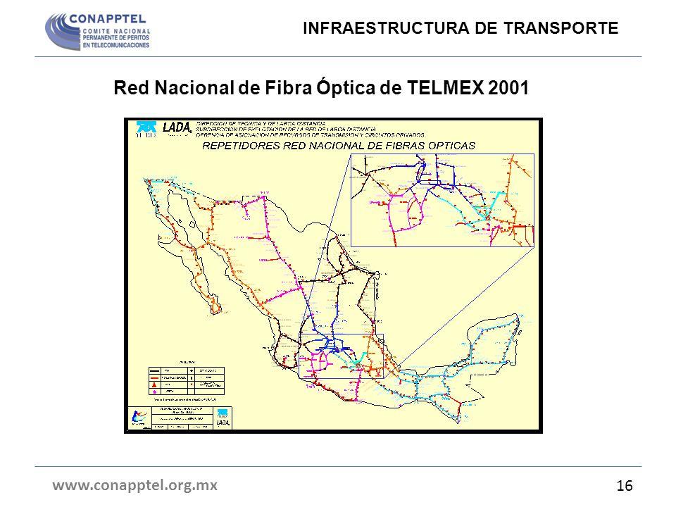 Red Nacional de Fibra Óptica de TELMEX 2001 www.conapptel.org.mx 16 INFRAESTRUCTURA DE TRANSPORTE